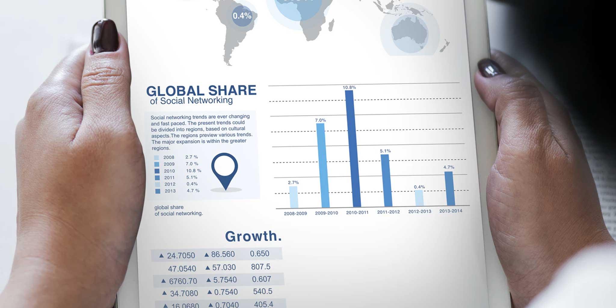 Iemand die een rapport vast heeft van Global share of Social Networking